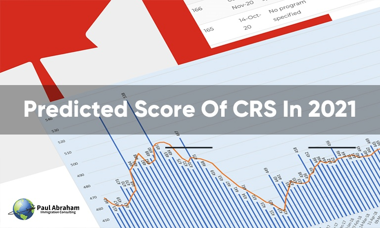 Predicted Score Of CRS In 2021